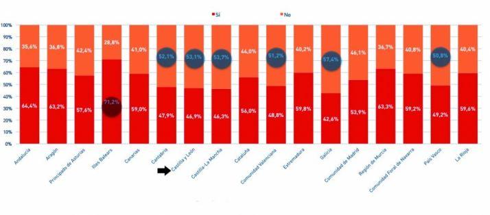 La confianza en percibir una pensión pública en la jubilación. / FM