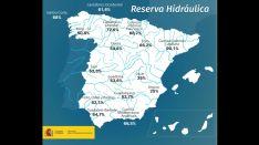 Estado de las reservas de agua en todo el país.